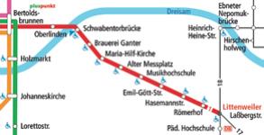 Untersuchung des Nutzens von Energiespeichern im Freiburger Straßenbahnnetz