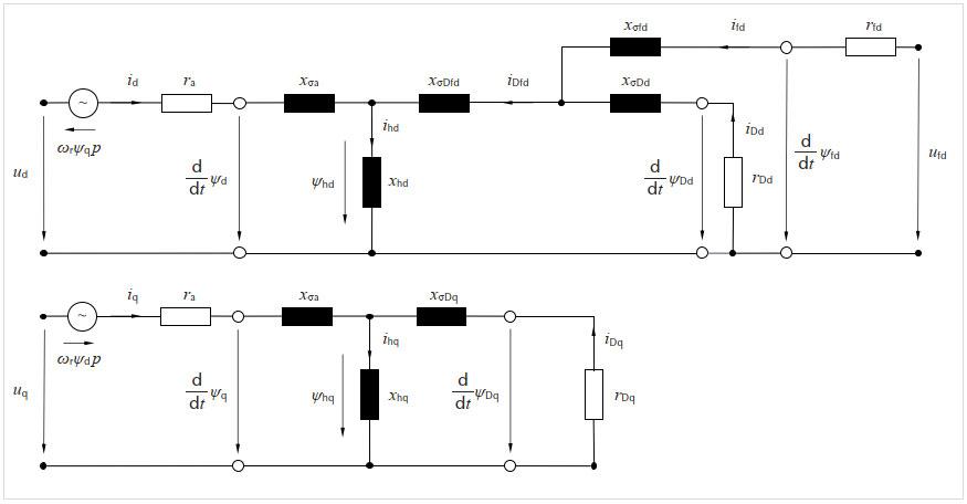 Subtransientes Maschinenmodell mit bezogenen Parametern für Einphasenschenkelpolmaschinen